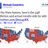Nate Silver y el triunfo de Big Data