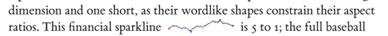 dataword